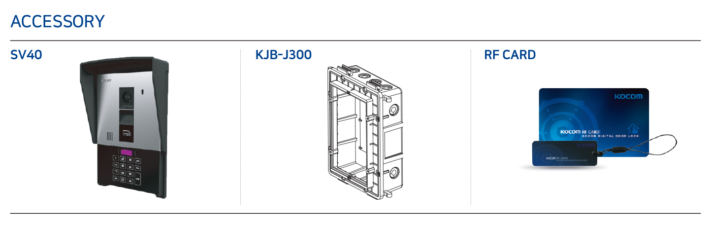 پانل 420R , و قابلیتهای آن