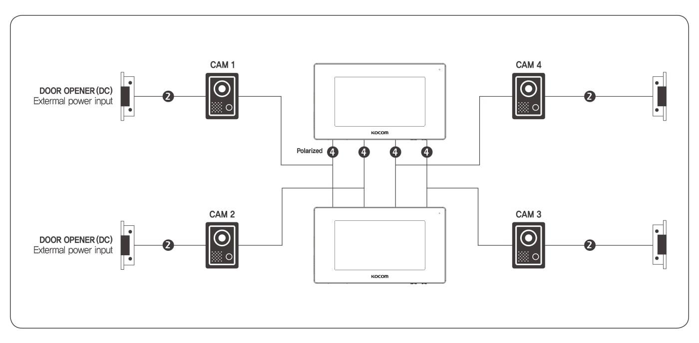 مشخصات فنی مانیتور 544