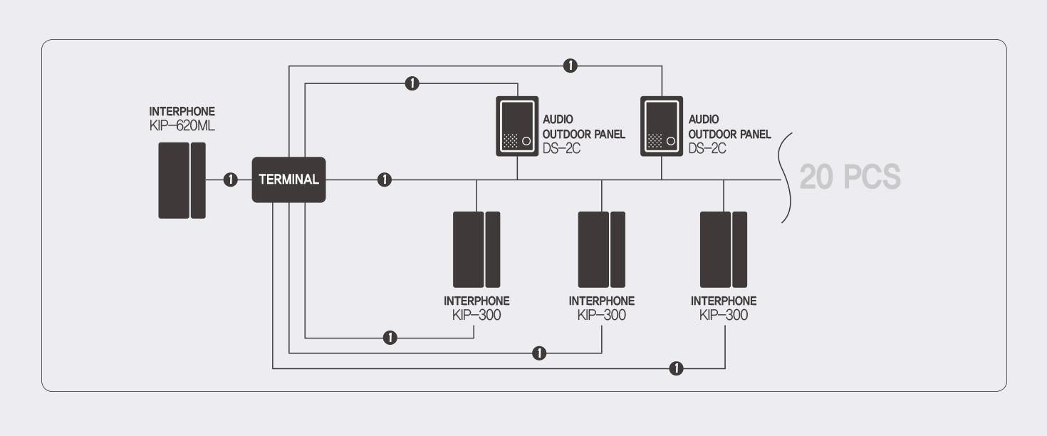 System Diagram 620 نقشه سیم کشی
