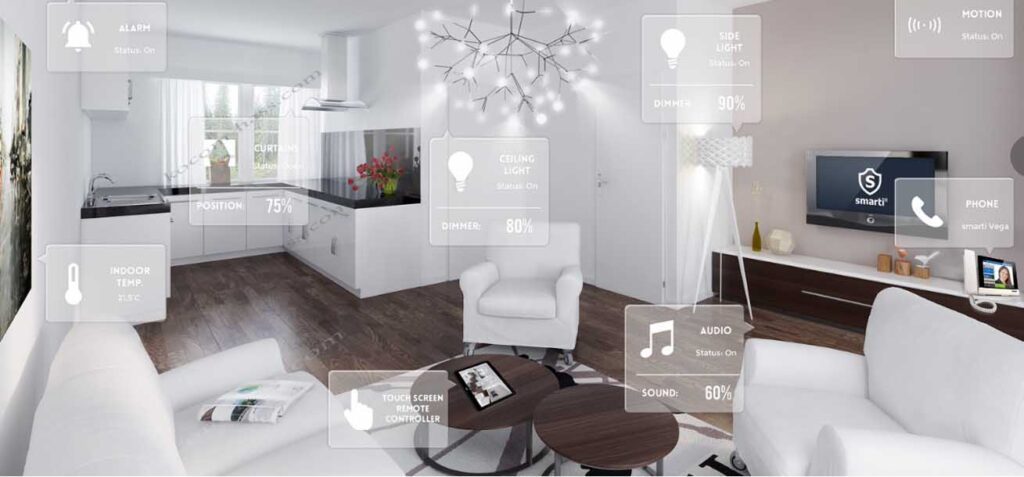 خانه های آینده هوشمند